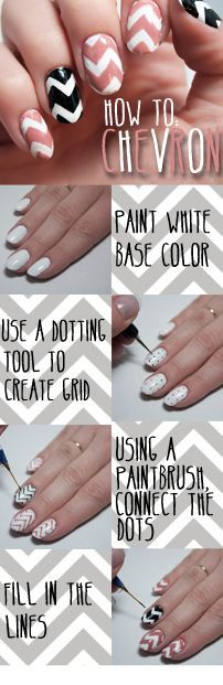 NAIL IT! - All you need to know about nails! (383144)