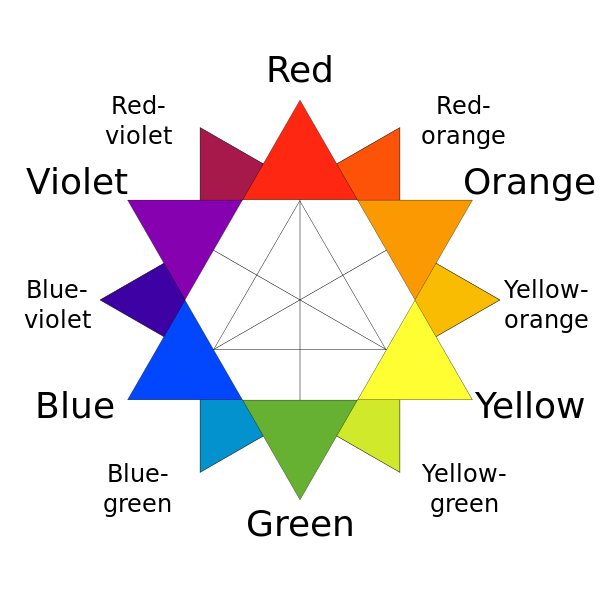 Complementary colors - Wikipedia, the free encyclopedia (210836)