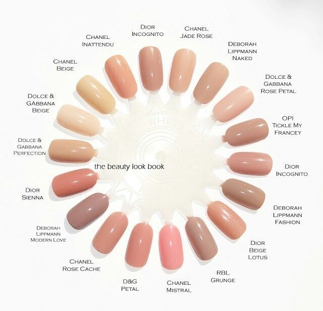The Beauty Look Book: Color Focus: Pink Nudes for Nails (380344)